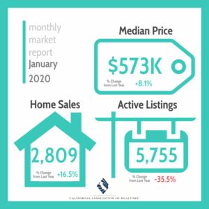アメリカ 不動産 価格